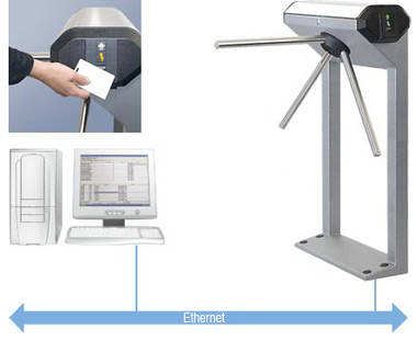 KT-02.3 Card entry systems principle of work